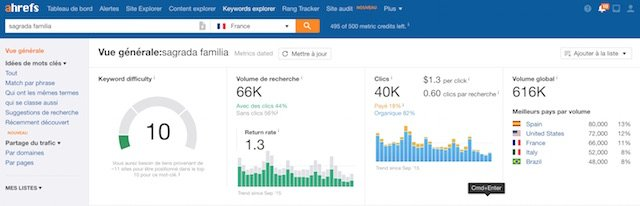 statistiques Sagrada Familia